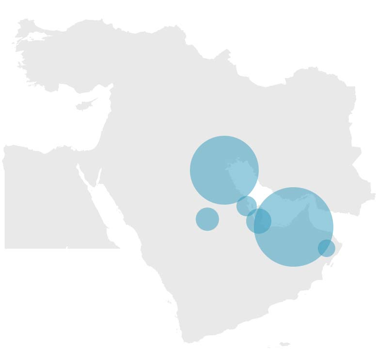 Middle_East_map_graph_Donors.jpg
